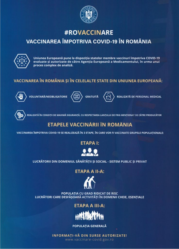 Covid-19 oltás Romániában